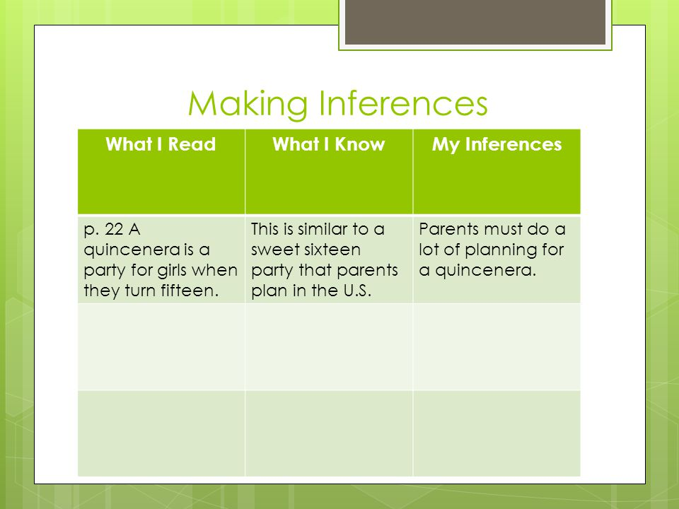 Making Inferences What I ReadWhat I KnowMy Inferences p.