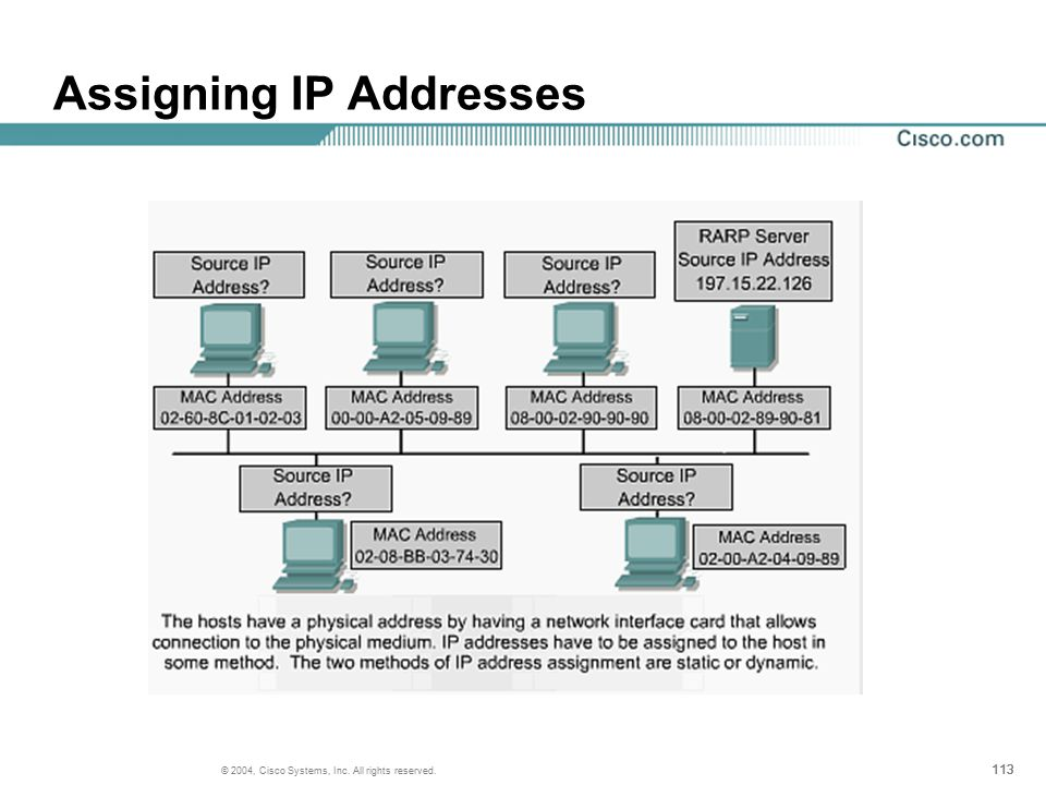 113 © 2004, Cisco Systems, Inc. All rights reserved. Assigning IP Addresses