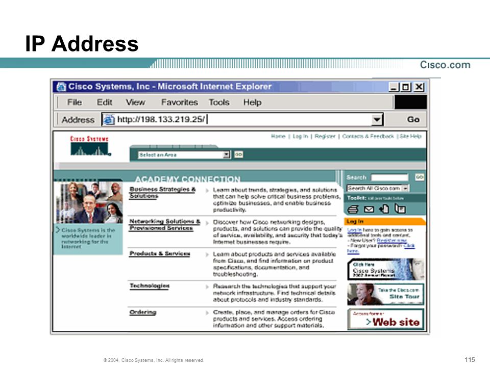 115 © 2004, Cisco Systems, Inc. All rights reserved. IP Address