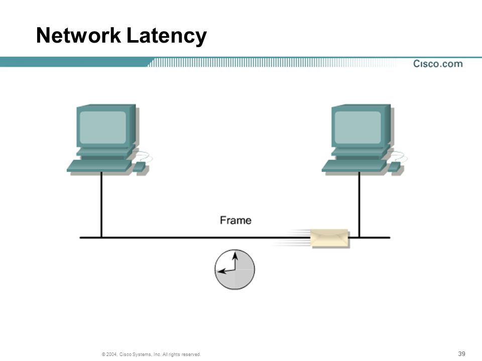 39 © 2004, Cisco Systems, Inc. All rights reserved. Network Latency