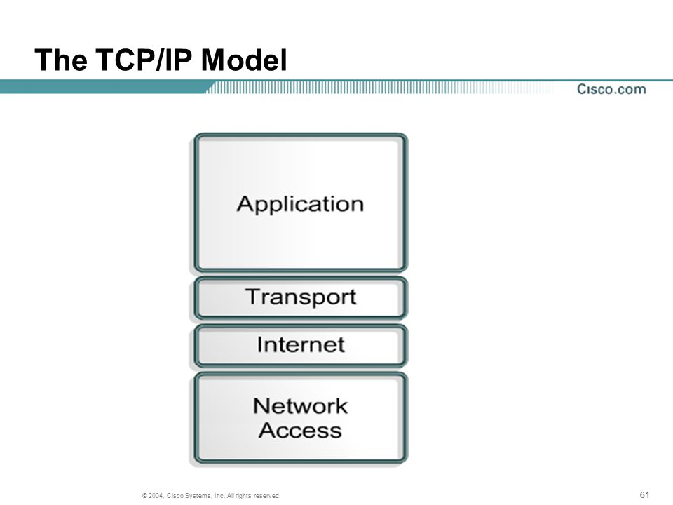 61 © 2004, Cisco Systems, Inc. All rights reserved. The TCP/IP Model