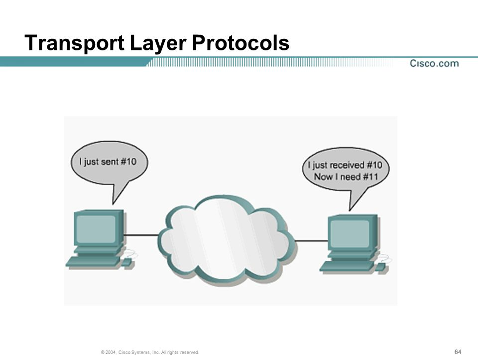 64 © 2004, Cisco Systems, Inc. All rights reserved. Transport Layer Protocols