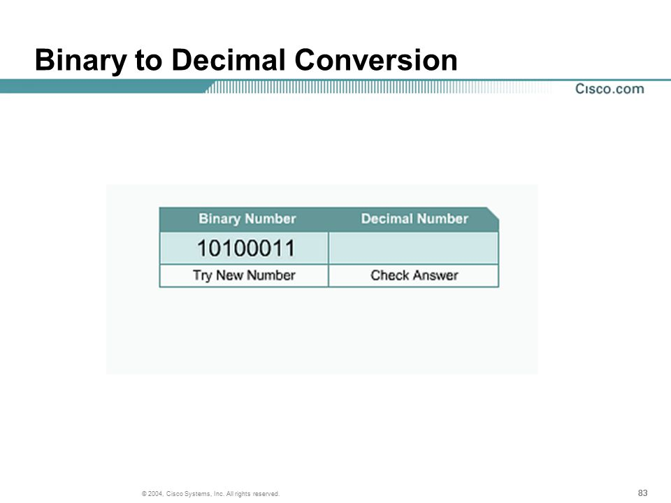 83 © 2004, Cisco Systems, Inc. All rights reserved. Binary to Decimal Conversion
