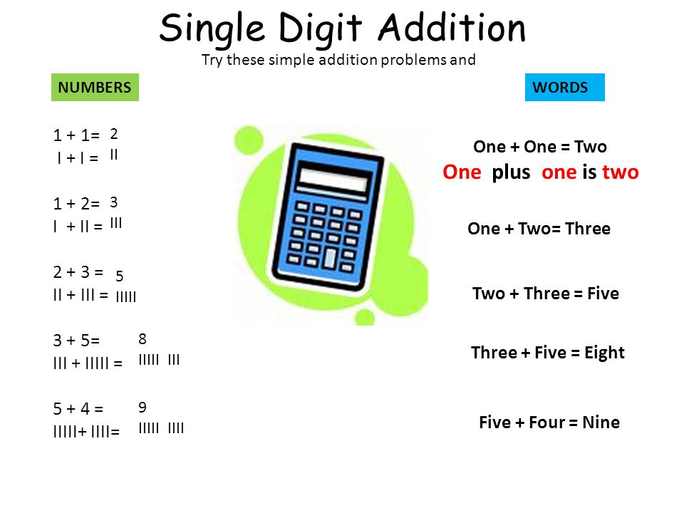 Single Digit Addition 1 + 1= I + I = 1 + 2= I + II = 2 + 3 = II + III = 3 + 5= III + IIIII = 5 + 4 = IIIII+ IIII= Try these simple addition problems and 2 II 3 III 5 IIIII 8 IIIII III 9 IIIII IIII NUMBERSWORDS One + One = Two One plus one is two One + Two= Three Two + Three = Five Three + Five = Eight Five + Four = Nine