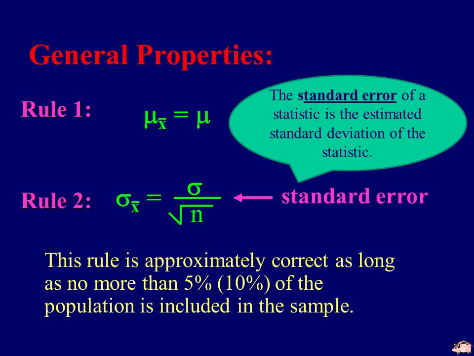 Rule 1: Rule 2: This rule is approximately correct as long as no more than 5% (10%) of the population is included in the sample.