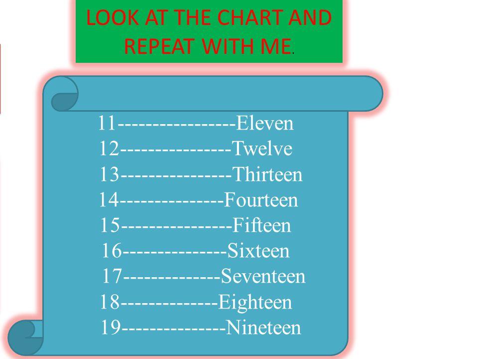 13---------thirteen 15-----------fifteen 17---------seventeen 19------------ninteen 11 ----------eleven 13---------thirteen 15-----------fifteen 17---