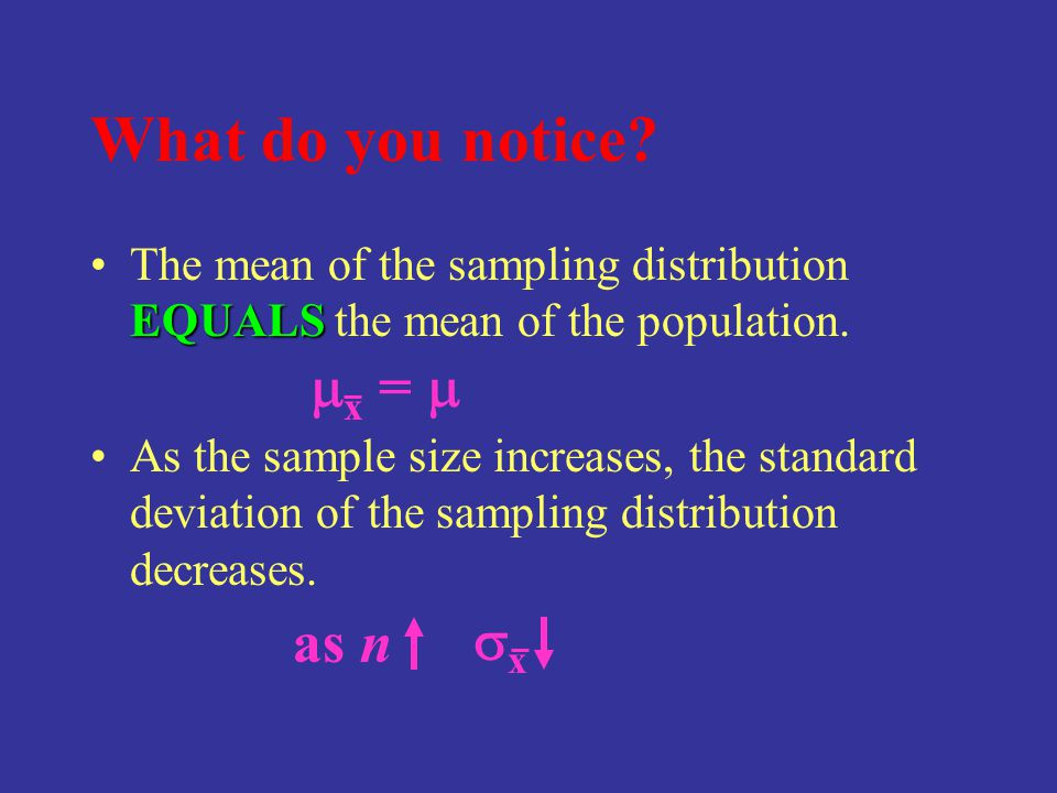 What do you notice? EQUALSThe mean of the sampling distribution EQUALS the mean of the population. As the sample size increases, the standard deviatio