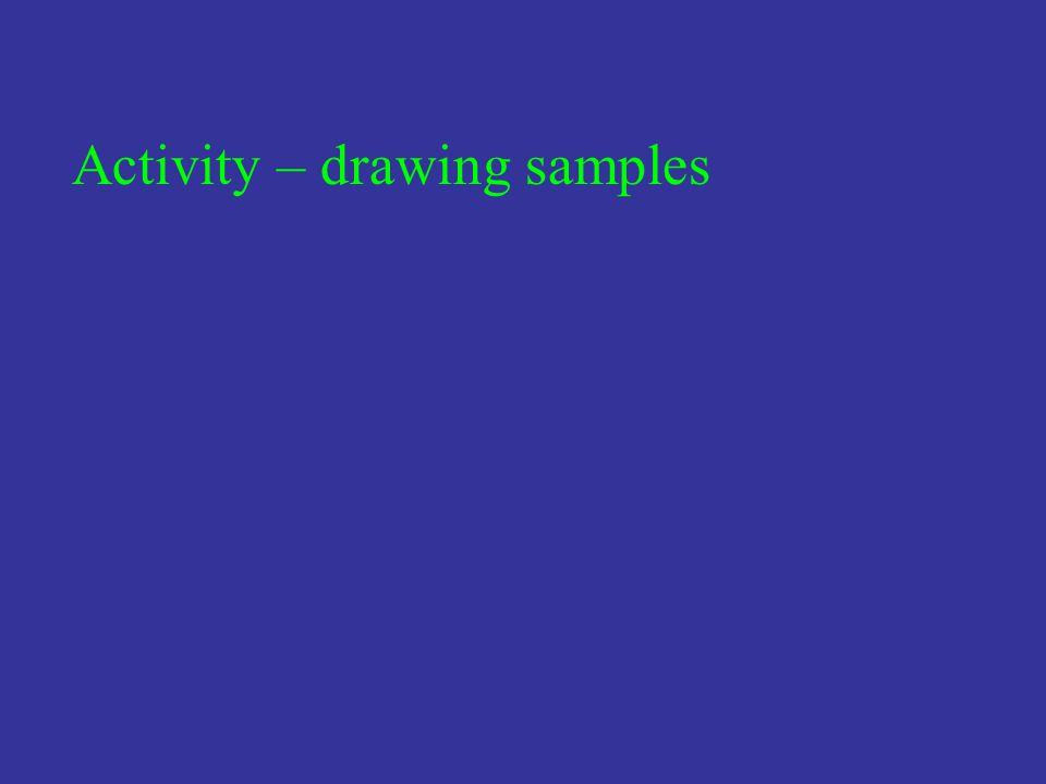 Activity – drawing samples