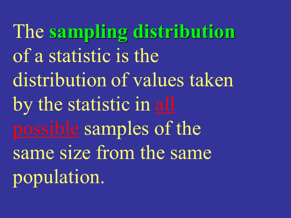 sampling distribution The sampling distribution of a statistic is the distribution of values taken by the statistic in all possible samples of the sam