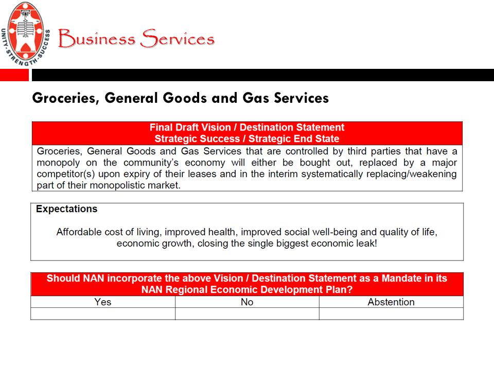 Business Services Groceries, General Goods and Gas Services