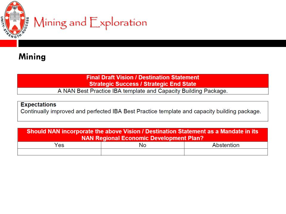 Mining and Exploration Mining