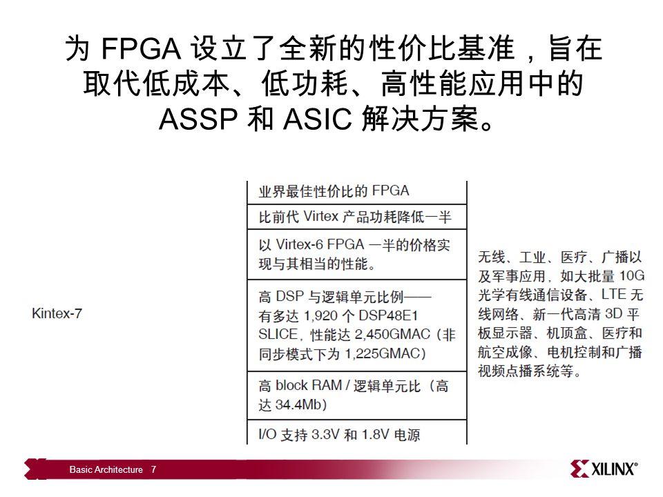 为 FPGA 设立了全新的性价比基准,旨在 取代低成本、低功耗、高性能应用中的 ASSP 和 ASIC 解决方案。 Basic Architecture 7