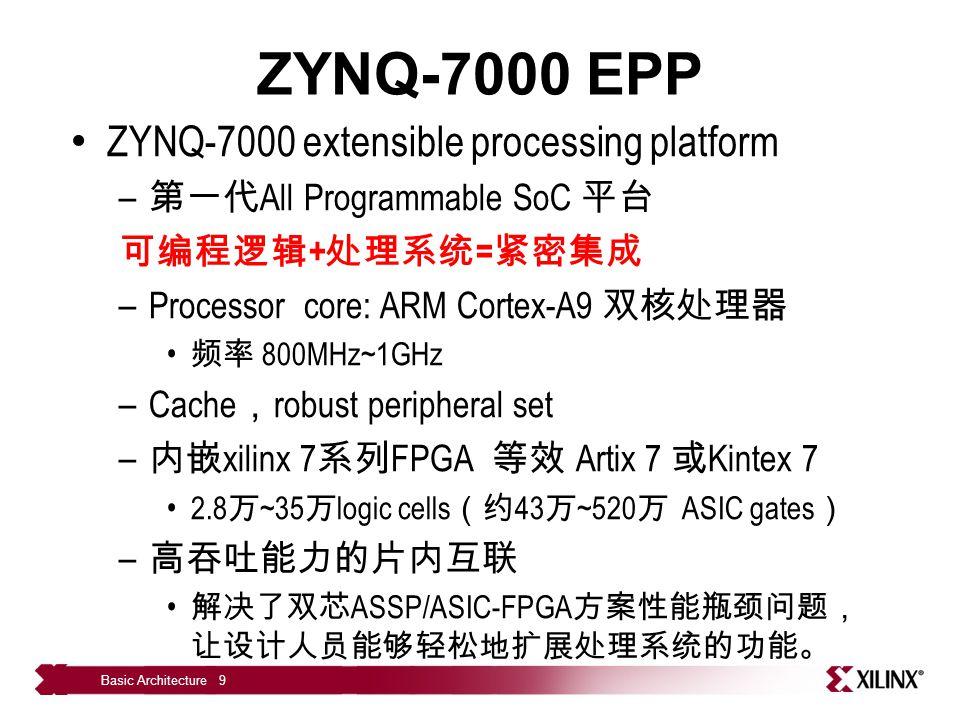 Zynq-7000 EPP 器件所针对的应用 Basic Architecture 10