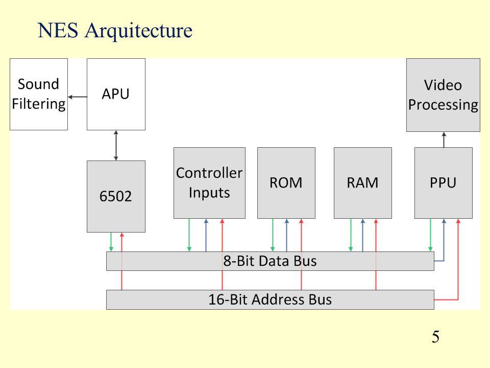 NES Arquitecture 5