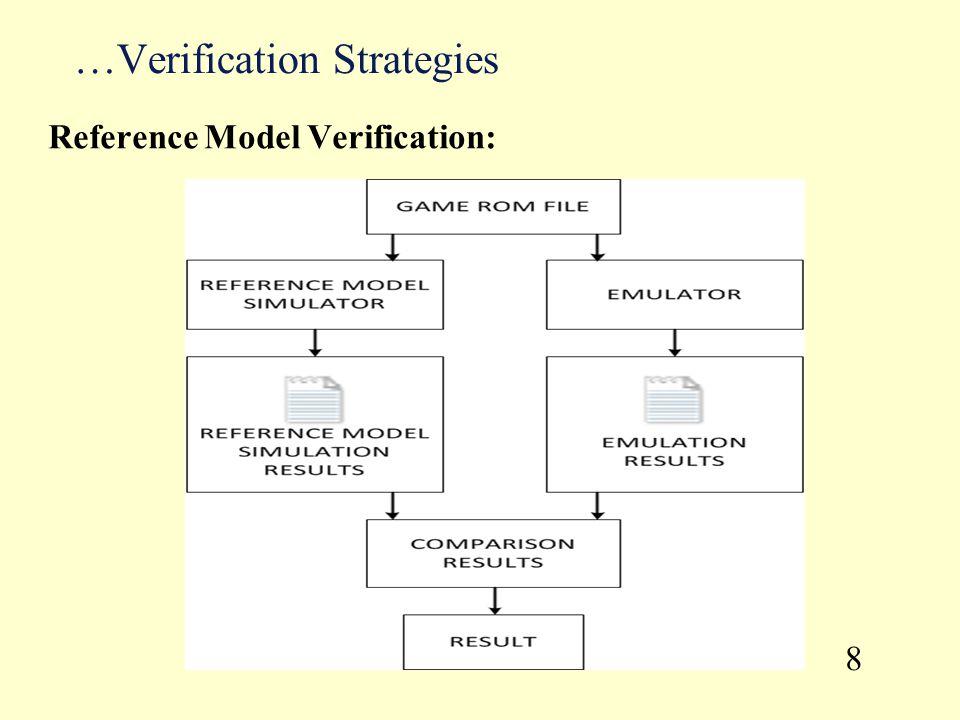 …Verification Strategies Reference Model Verification: 8