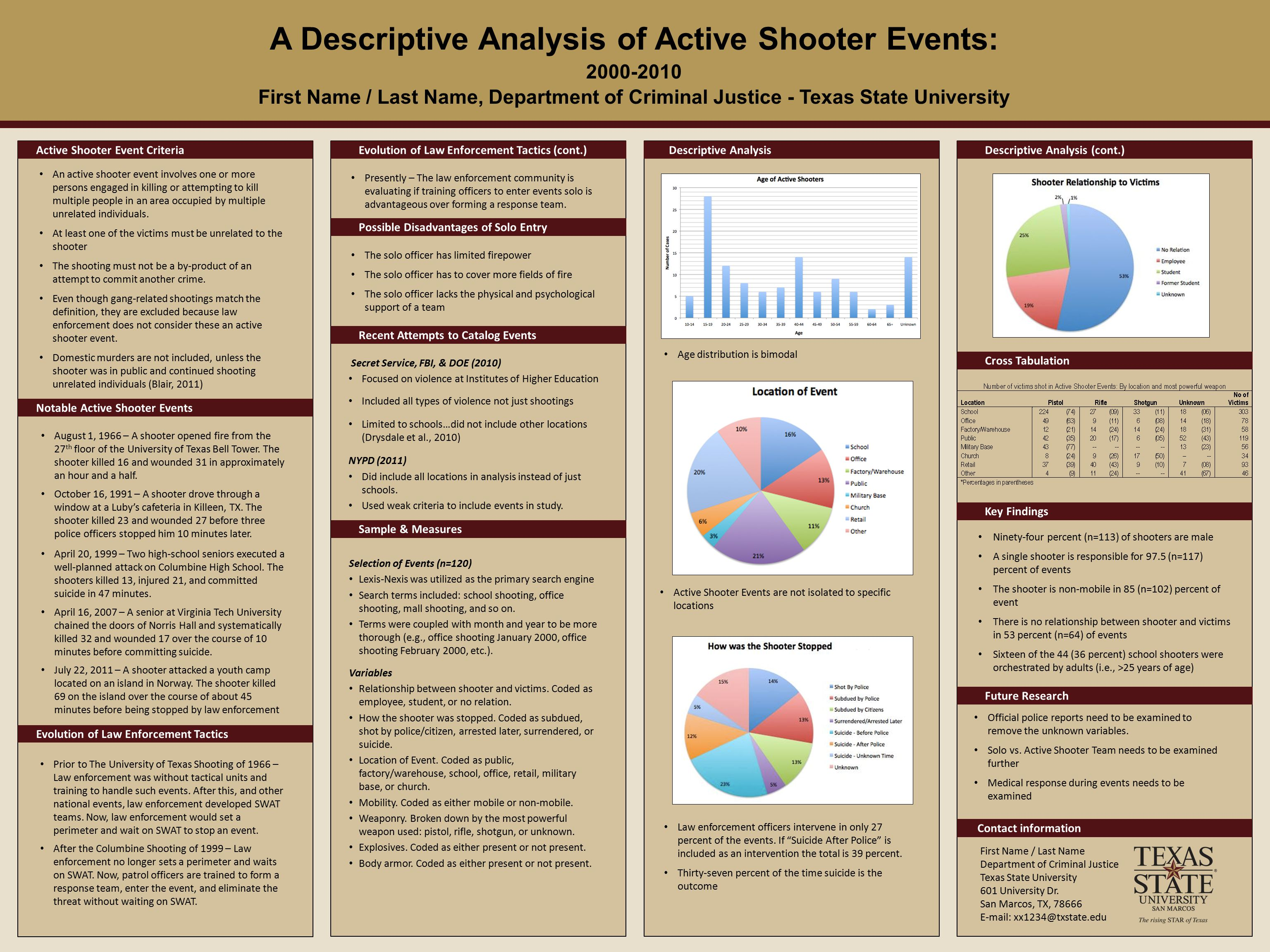 An active shooter event involves one or more persons engaged in killing or attempting to kill multiple people in an area occupied by multiple unrelated individuals.