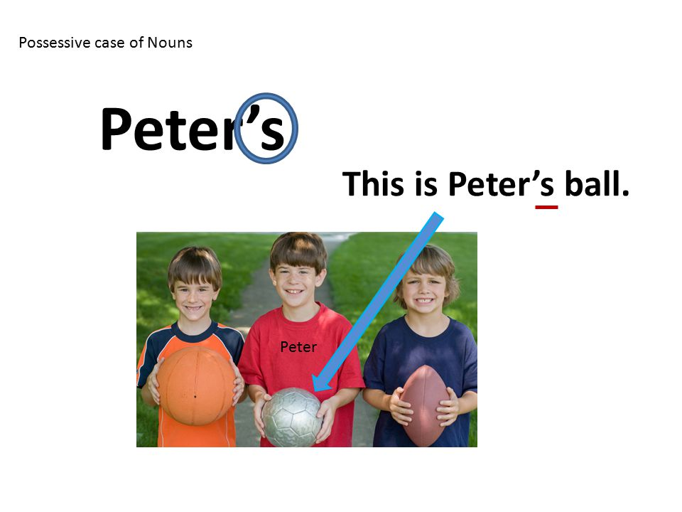 Possessive case of Nouns Peter's Peter This is Peter's ball.