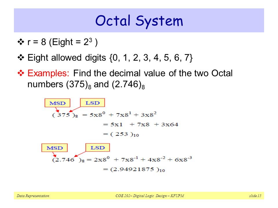 Data Representation COE 202– Digital Logic Design – KFUPM slide 15 Octal System  r = 8 (Eight = 2 3 )  Eight allowed digits {0, 1, 2, 3, 4, 5, 6, 7}  Examples: Find the decimal value of the two Octal numbers (375) 8 and (2.746) 8