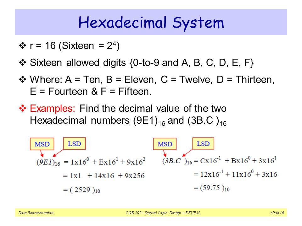 Data Representation COE 202– Digital Logic Design – KFUPM slide 16 Hexadecimal System  r = 16 (Sixteen = 2 4 )  Sixteen allowed digits {0-to-9 and A, B, C, D, E, F}  Where: A = Ten, B = Eleven, C = Twelve, D = Thirteen, E = Fourteen & F = Fifteen.