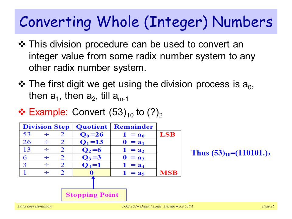 Data Representation COE 202– Digital Logic Design – KFUPM slide 25 Converting Whole (Integer) Numbers  This division procedure can be used to convert an integer value from some radix number system to any other radix number system.