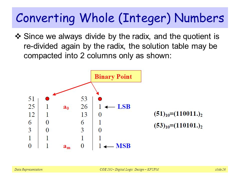 Data Representation COE 202– Digital Logic Design – KFUPM slide 26 Converting Whole (Integer) Numbers  Since we always divide by the radix, and the quotient is re-divided again by the radix, the solution table may be compacted into 2 columns only as shown: