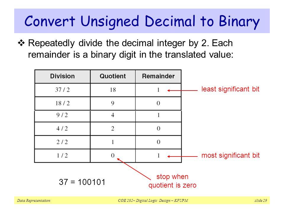 Data Representation COE 202– Digital Logic Design – KFUPM slide 29 Convert Unsigned Decimal to Binary  Repeatedly divide the decimal integer by 2.