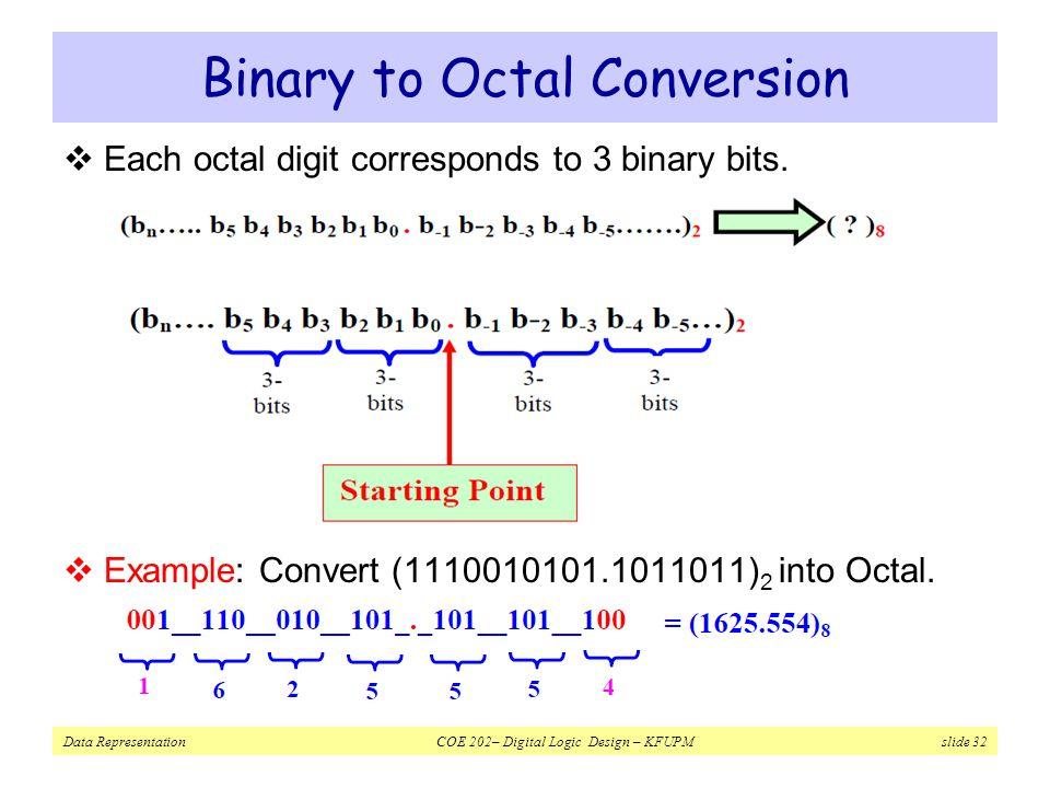 Data Representation COE 202– Digital Logic Design – KFUPM slide 32 Binary to Octal Conversion  Each octal digit corresponds to 3 binary bits.