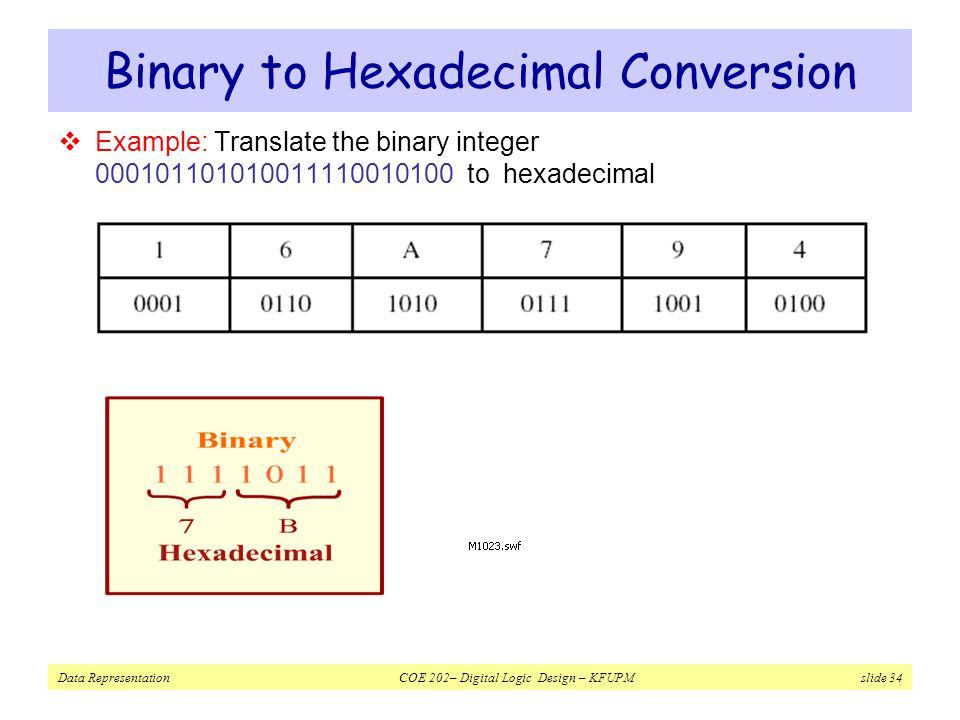 Data Representation COE 202– Digital Logic Design – KFUPM slide 34 Binary to Hexadecimal Conversion  Example: Translate the binary integer 000101101010011110010100 to hexadecimal