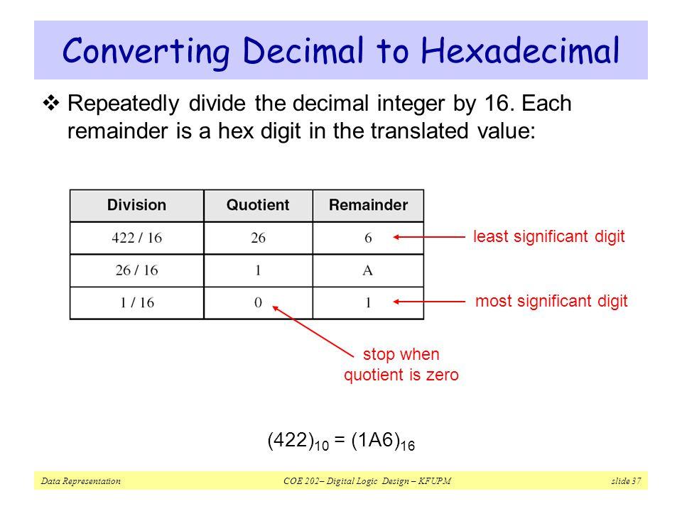 Data Representation COE 202– Digital Logic Design – KFUPM slide 37 Converting Decimal to Hexadecimal (422) 10 = (1A6) 16 stop when quotient is zero least significant digit most significant digit  Repeatedly divide the decimal integer by 16.