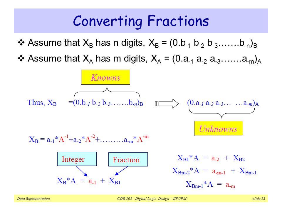 Data Representation COE 202– Digital Logic Design – KFUPM slide 38 Converting Fractions  Assume that X B has n digits, X B = (0.b -1 b -2 b -3 …….b -n ) B  Assume that X A has m digits, X A = (0.a -1 a -2 a -3 …….a -m ) A