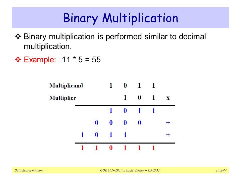 Data Representation COE 202– Digital Logic Design – KFUPM slide 44 Binary Multiplication  Binary multiplication is performed similar to decimal multiplication.