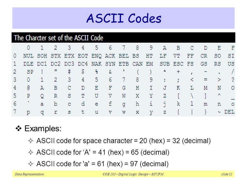 Data Representation COE 202– Digital Logic Design – KFUPM slide 52 ASCII Codes  Examples:  ASCII code for space character = 20 (hex) = 32 (decimal)  ASCII code for 'A = 41 (hex) = 65 (decimal)  ASCII code for a = 61 (hex) = 97 (decimal)