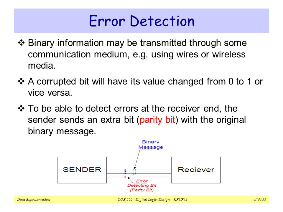 Data Representation COE 202– Digital Logic Design – KFUPM slide 53 Error Detection  Binary information may be transmitted through some communication medium, e.g.