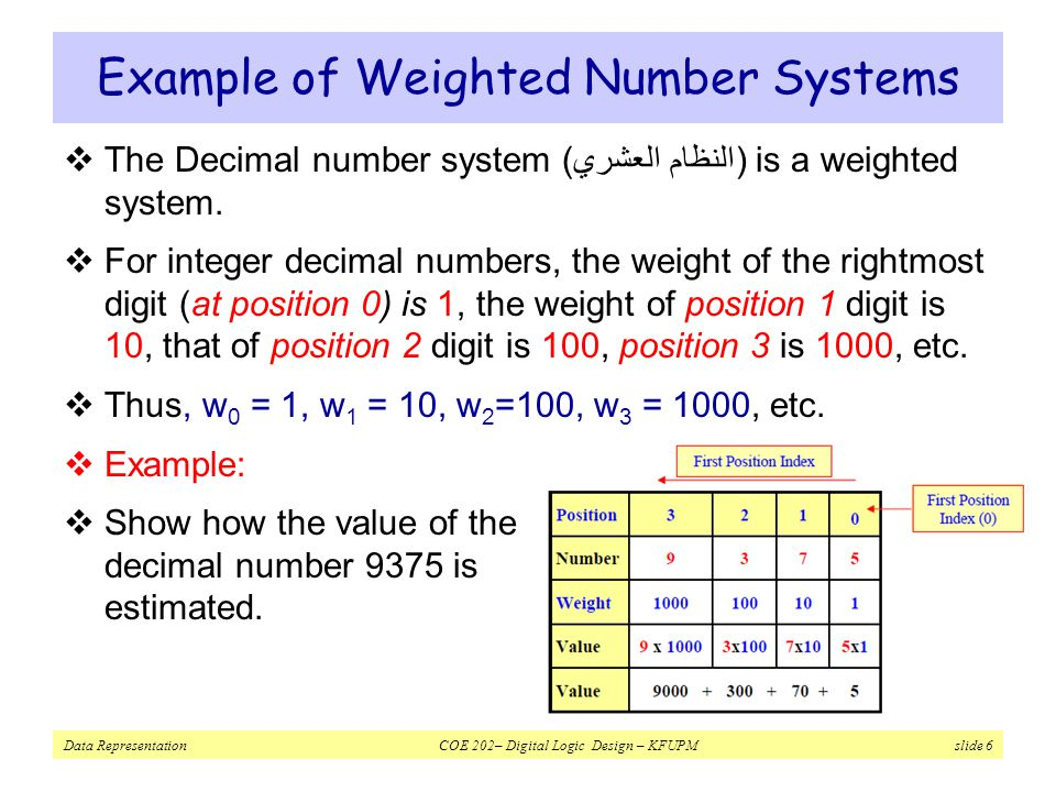 Data Representation COE 202– Digital Logic Design – KFUPM slide 6 Example of Weighted Number Systems  The Decimal number system (النظام العشري) is a weighted system.