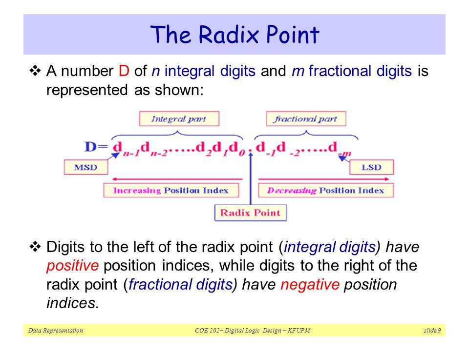 Data Representation COE 202– Digital Logic Design – KFUPM slide 9 The Radix Point  A number D of n integral digits and m fractional digits is represented as shown:  Digits to the left of the radix point (integral digits) have positive position indices, while digits to the right of the radix point (fractional digits) have negative position indices.