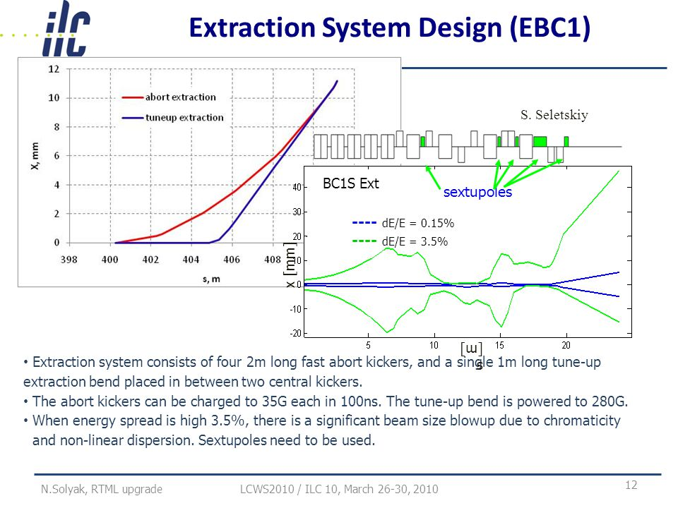 Extraction System Design (EBC1) S.