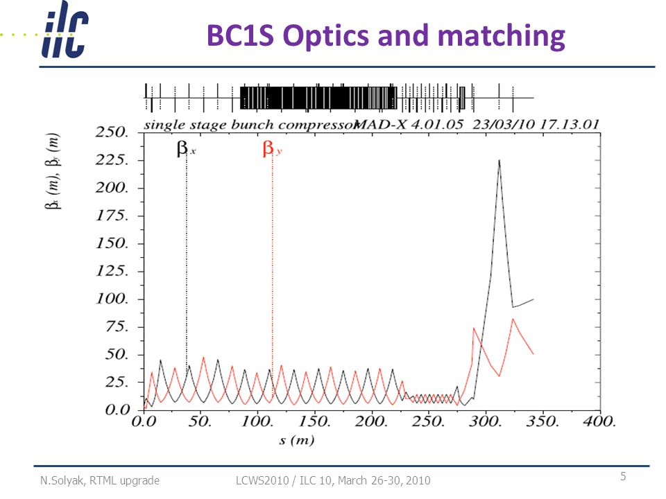 BC1S Optics and matching LCWS2010 / ILC 10, March 26-30, N.Solyak, RTML upgrade
