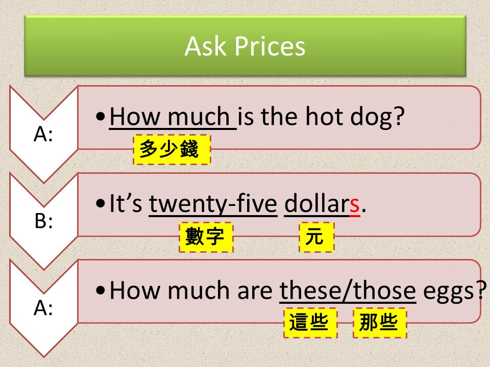 Ask Prices A: How much is the hot dog. B: It's twenty-five dollars.