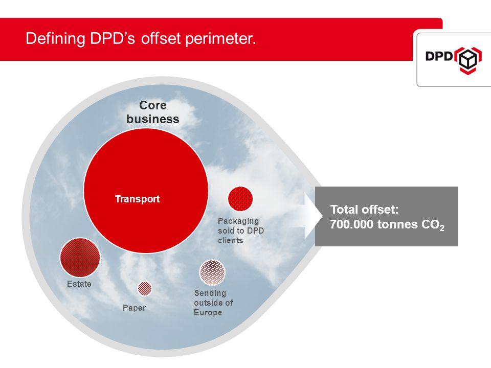 Defining DPD's offset perimeter.