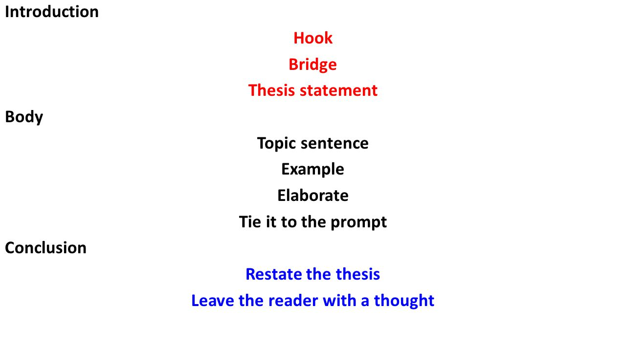 Introduction Hook Bridge Thesis statement Body Topic sentence Example Elaborate Tie it to the prompt Conclusion Restate the thesis Leave the reader with a thought
