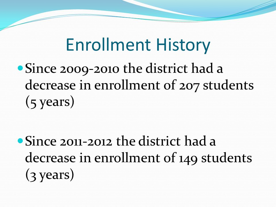 Enrollment History Since 2009-2010 the district had a decrease in enrollment of 207 students (5 years) Since 2011-2012 the district had a decrease in enrollment of 149 students (3 years)