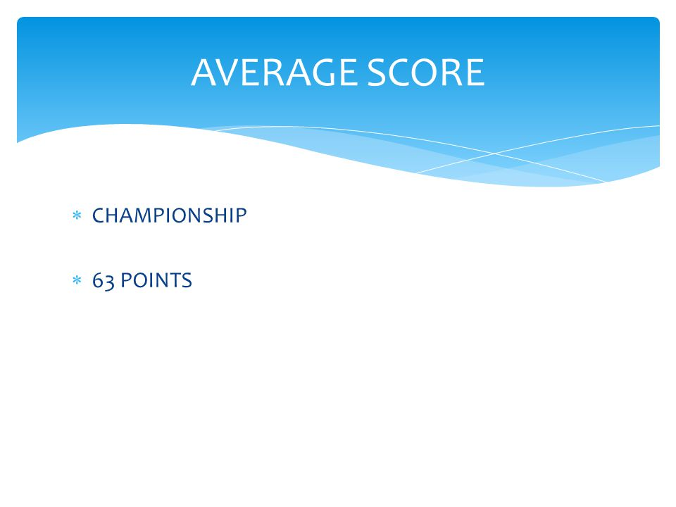  CHAMPIONSHIP  63 POINTS AVERAGE SCORE