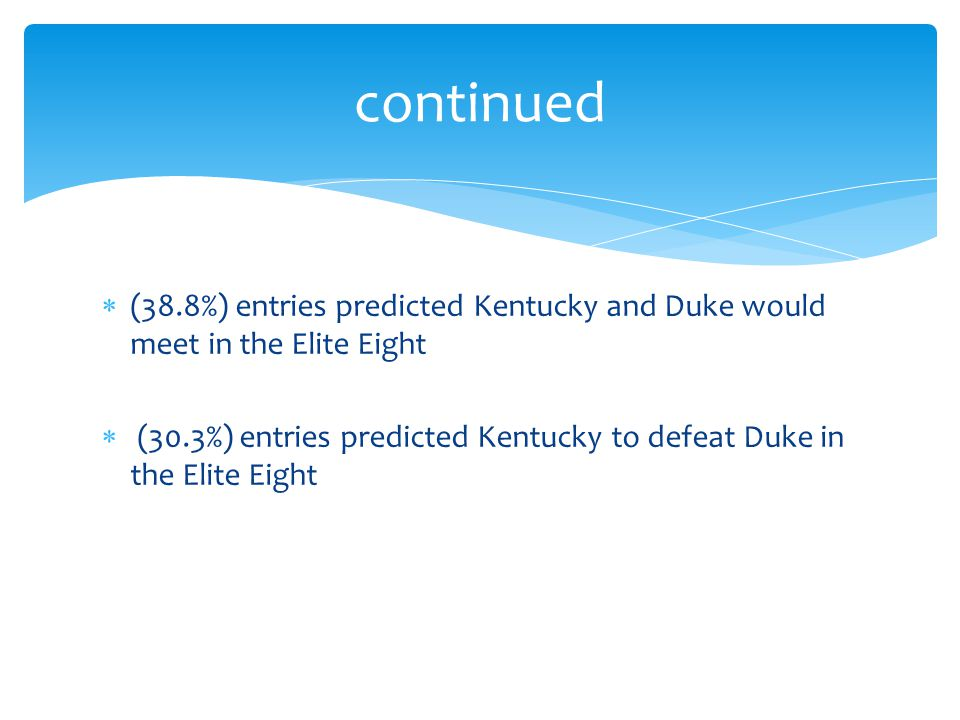  (38.8%) entries predicted Kentucky and Duke would meet in the Elite Eight  (30.3%) entries predicted Kentucky to defeat Duke in the Elite Eight continued