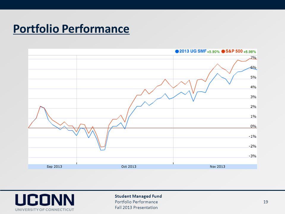 19 Portfolio Performance Student Managed Fund Portfolio Performance Fall 2013 Presentation
