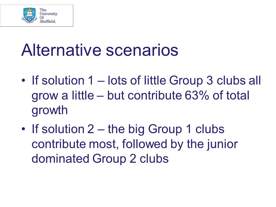 Alternative scenarios If solution 1 – lots of little Group 3 clubs all grow a little – but contribute 63% of total growth If solution 2 – the big Group 1 clubs contribute most, followed by the junior dominated Group 2 clubs