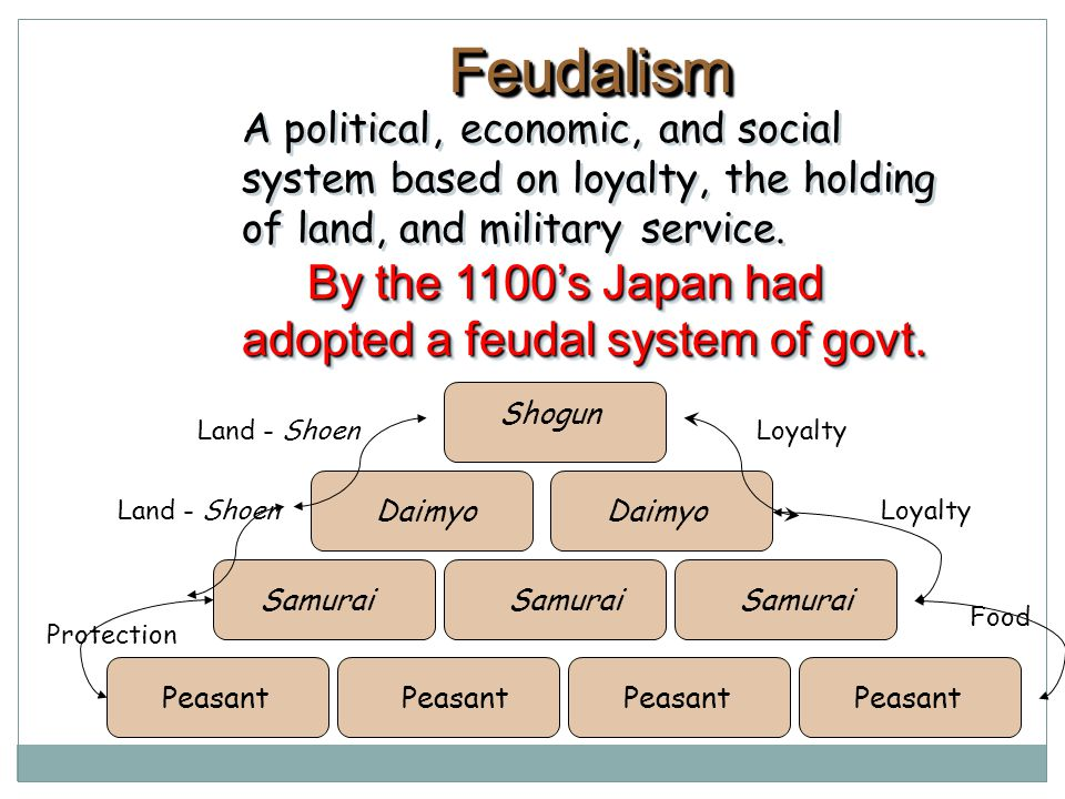 FeudalismFeudalism By the 1100's Japan had adopted a feudal system of govt.