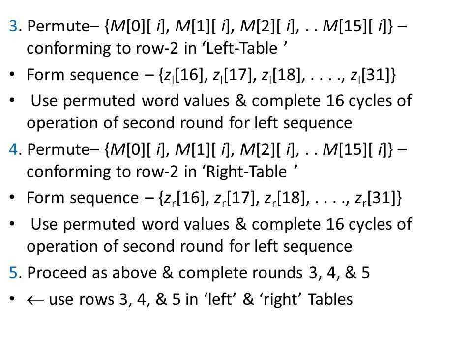 3. Permute– {M[0][ i], M[1][ i], M[2][ i],..