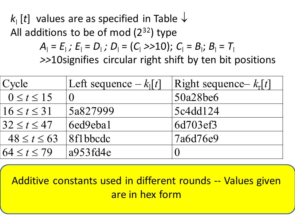 k l [t] values are as specified in Table  All additions to be of mod (2 32 ) type A l = E l ; E l = D l ; D l = (C l >>10); C l = B l ; B l = T l >>10signifies circular right shift by ten bit positions CycleLeft sequence – k l [t]Right sequence– k r [t] 0  t  15 050a28be6 16  t  31 5a8279995c4dd124 32  t  47 6ed9eba16d703ef3 48  t  63 8f1bbcdc7a6d76e9 64  t  79 a953fd4e0 Additive constants used in different rounds -- Values given are in hex form