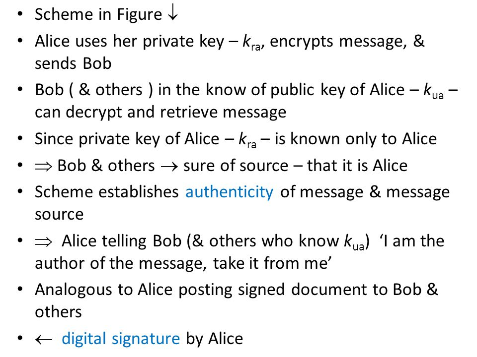 Scheme in Figure  Alice uses her private key – k ra, encrypts message, & sends Bob Bob ( & others ) in the know of public key of Alice – k ua – can decrypt and retrieve message Since private key of Alice – k ra – is known only to Alice  Bob & others  sure of source – that it is Alice Scheme establishes authenticity of message & message source  Alice telling Bob (& others who know k ua ) 'I am the author of the message, take it from me' Analogous to Alice posting signed document to Bob & others  digital signature by Alice