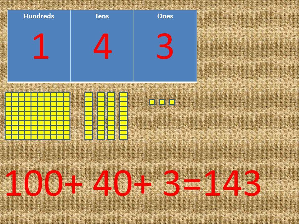 HundredsTensOnes 134 100+ 40+ 3=143